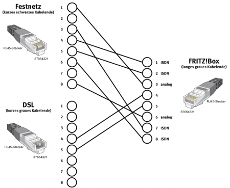 56 Belegung Der Kabel Adapter Und Anschluesse on dsl splitter wiring diagram