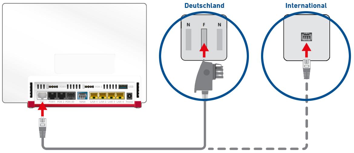 FRITZ!Box mit DSL-Anschluss verbinden  FRITZ!Box 10  AVM
