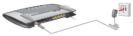 FRITZ!Box mit einem DSL-Anschluss ohne Festnetzanschluss verbinden