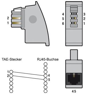 telefonanschluss telekom umstellung